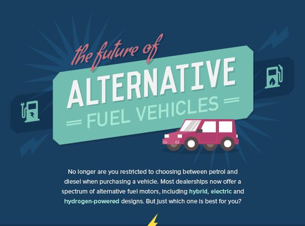 The_future_of_Alternative_fuels_-_slice1[1]